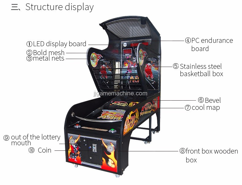 basketball game machine struct