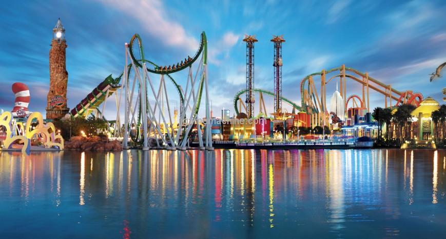 Four elements of the success value of the theme park to help you summarize