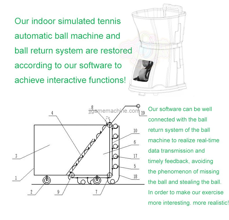 simulated tennis sport machine hack