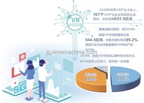 5g vr,new applications